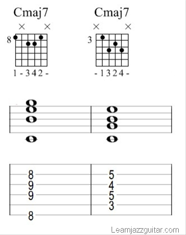 jazz chord, beginning jazz guitar