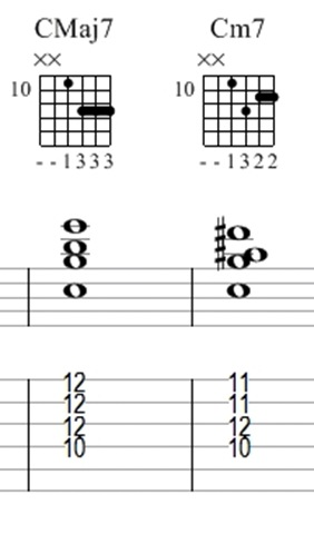 4th string root chords - 1