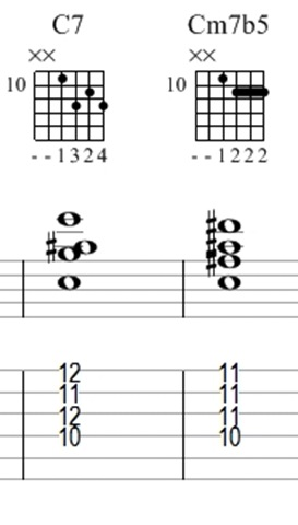 4th string root chords - 2